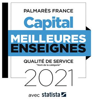 statista-2021